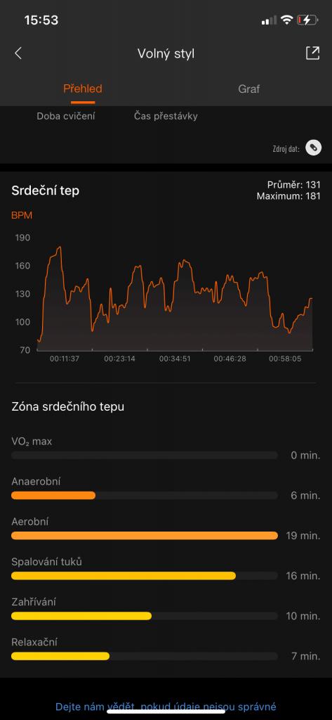 Tepová frekvence v průběhu cvičení